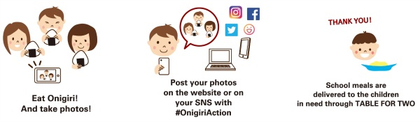 how to participate in Onigiri Action visual